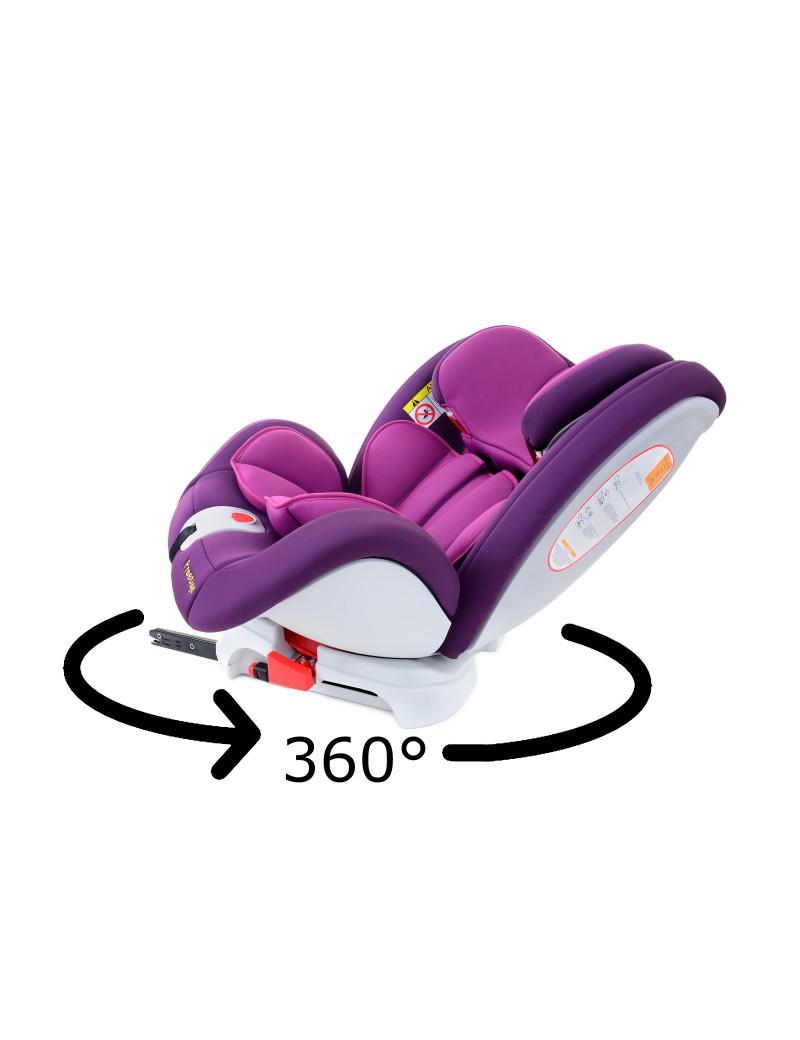 Autosedačka Summer Baby PRESTIGE 360° 0-36kg  Isofix